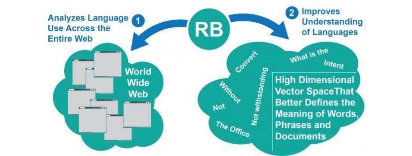 AGence webmarketing à Nouméa - Ludovic DANTENY - Expert visibilité naturelle sur Google